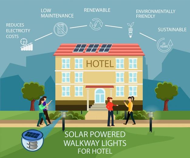 Zonne-energie loopbrug lichten