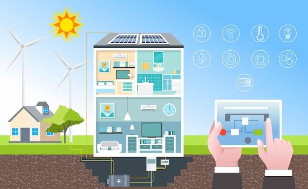 Zonnepaneel energie besparen voor smart home