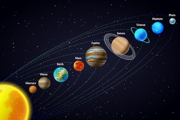 Zonnestelsel astronomie banner