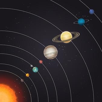 Zonnestelsel in diepe ruimteaffiche