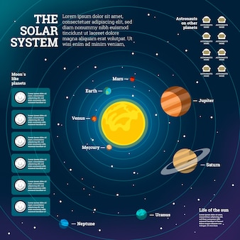 Zonnestelsel infographic in plat ontwerp