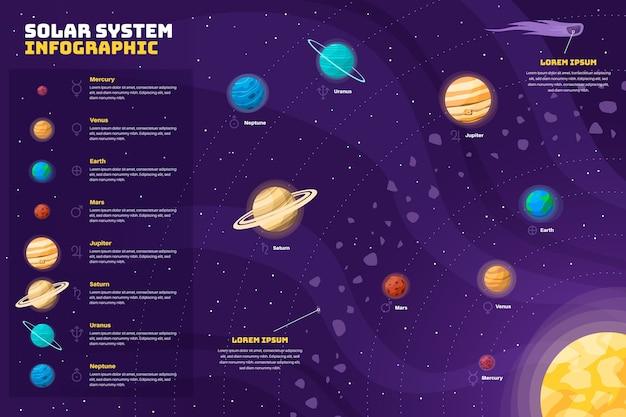 Zonnestelsel infographic pack