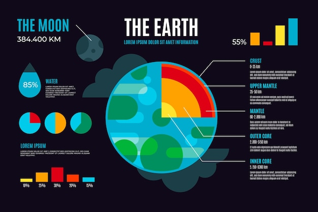 Zonnestelsel infographic planeten