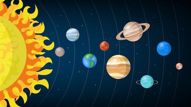 Zonnestelsel planeten achtergrond