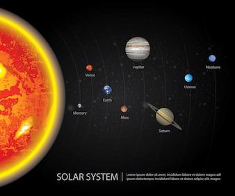 Zonnestelsel van onze planeten vectorillustratie