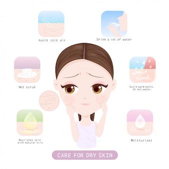 Zorg voor een droge huid