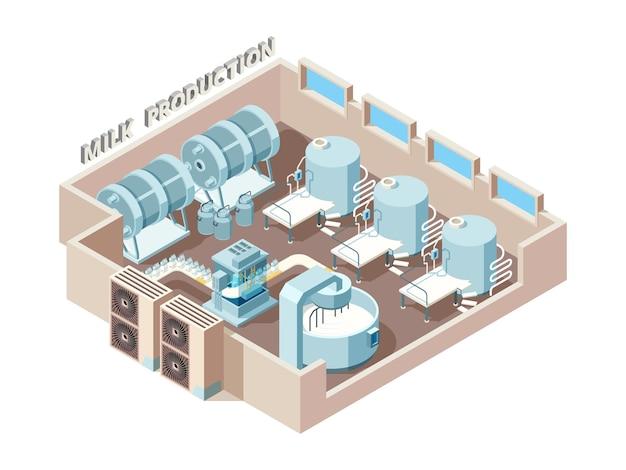 Zuivelvoedingsfabriek. automatisering industriële melkproductie bottelen lijnen isometrisch fabrieksinterieur.