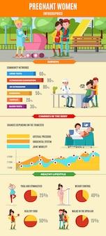 Zwangere vrouw infographic sjabloon