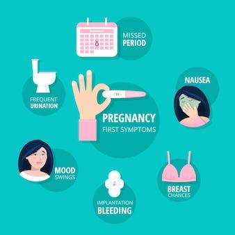 Zwangerschap symptomen concept