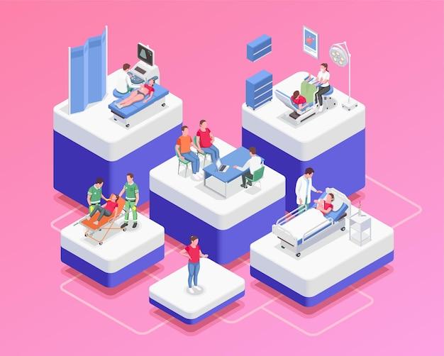 Zwangerschapssamenstelling met zwangere vrouwen die gynaecologen raadplegen in kliniek 3d isometrische illustratie
