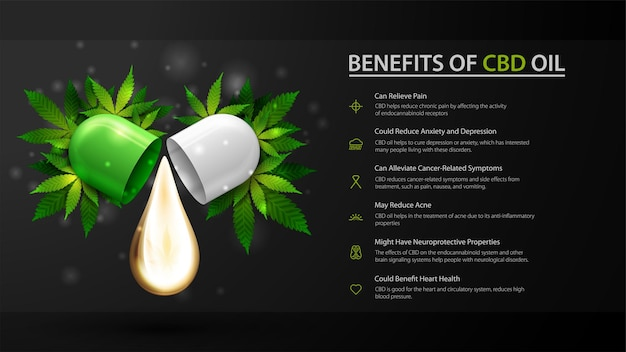Zwart sjabloon van medische toepassingen voor cbd-olie, voordelen van gebruik cbd-olie.