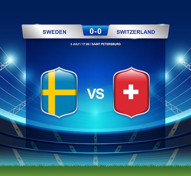 Zweden vs zwitserland scorebord uitzend template