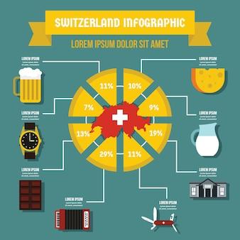 Zwitserland infographic sjabloon, vlakke stijl